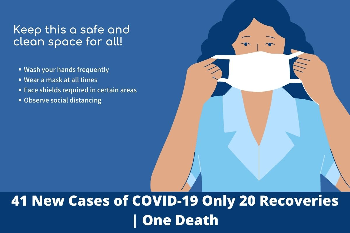 41 New Cases of COVID-19 Only 20 Recoveries | One Death